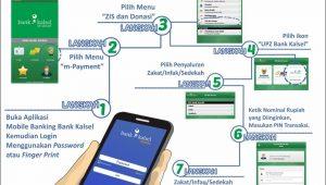 Lewat M-Banking Bank Kalsel Permudah Salurkan Zakat, Infak dan Sedekah