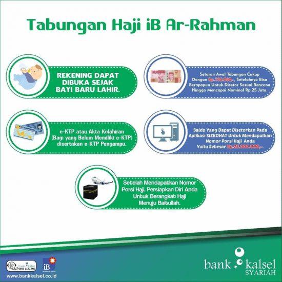 Tabungan Haji Bank Kalsel Syariah Semakin Dipercaya Masyarakat