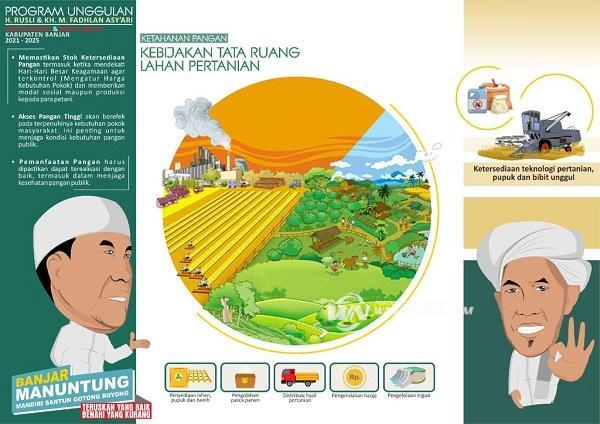 Program Prioritas H Rusli – Guru Fadhlan Sejahterakan Petani Kabupaten Banjar